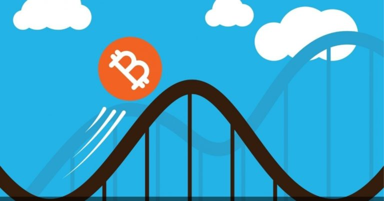 Crashes, Rallies and Stimulus: A Normal Week for 2021 Bitcoin