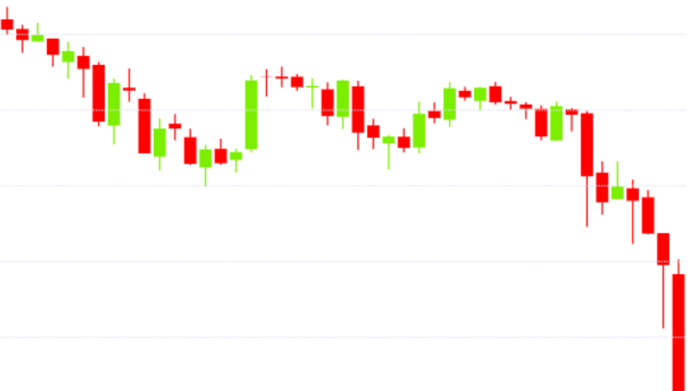 Bitcoin Suddenly Drops 13% as Altcoins Continue to Rise