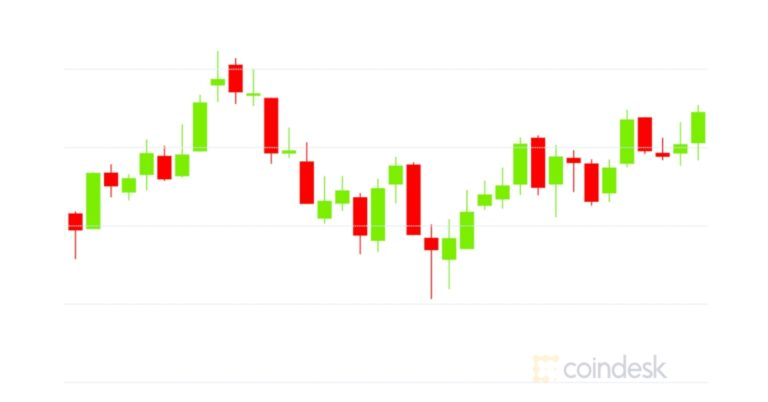 Market Wrap: Bitcoin Hits Record $48.2 K as CME Ether Futures at $33M Volume on First Day